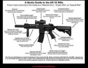 Media Guide to AR-15